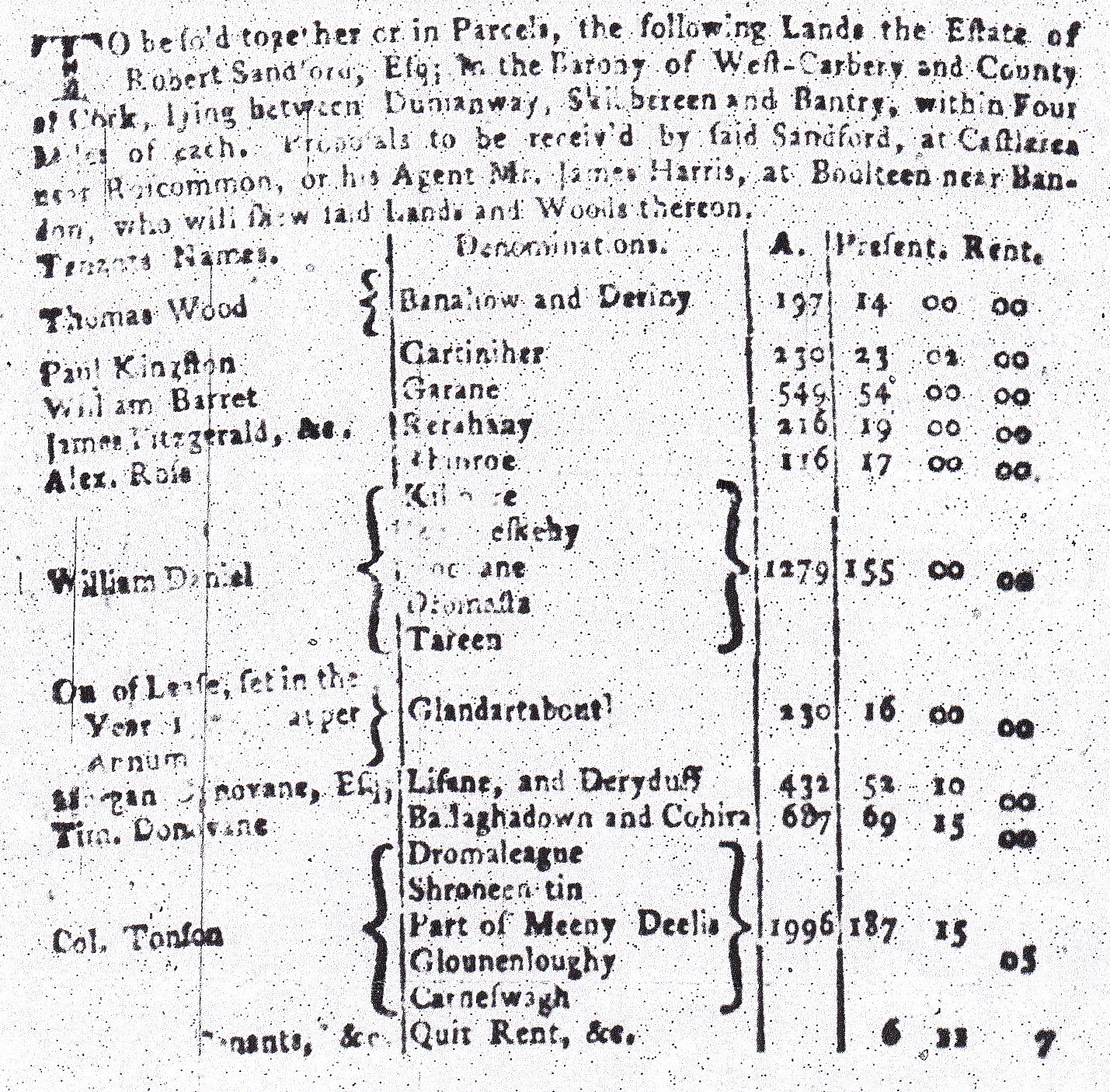 Dublin Journal 01 Nov 1748.jpg rent roll