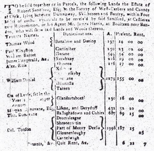 Dublin Journal 01 Nov 1748.jpg rent roll