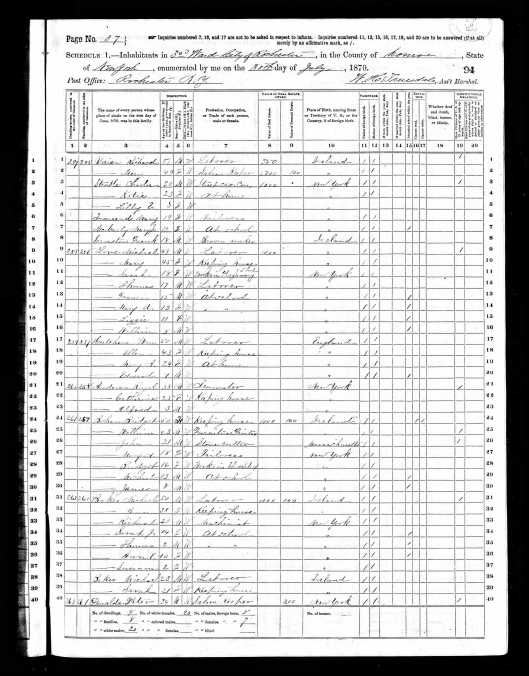1870 Census Rochester